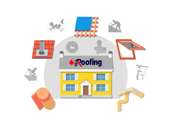 You will see that Toronto roofing is of the utmost importance