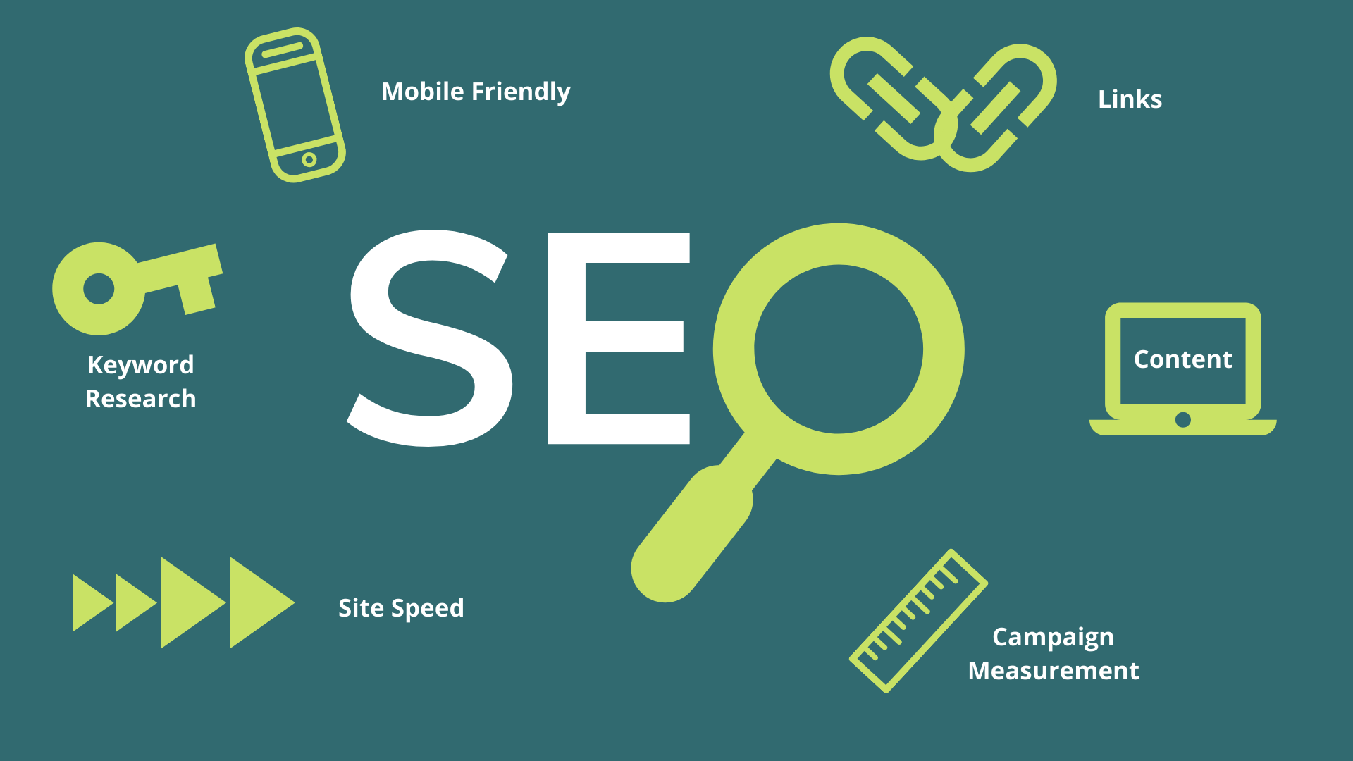 Increasing Online Marketing By Seo For Doctors And Rank Practice