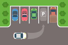 Informative guide about having a private parking place